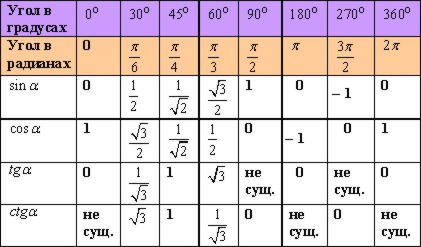Перевод единиц измерения миллиметр сантиметр ммсм для того, чтобы узнать, сколько в квадратном сантиметре квадратных