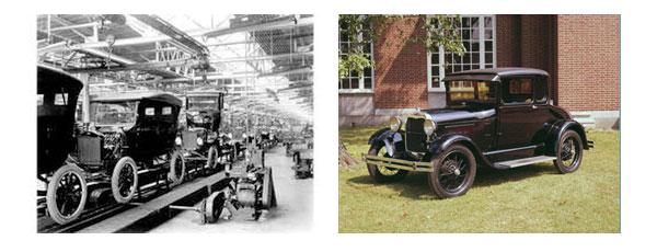Первый конвейер по сборке автомобилей на Ford Motor Company в Хайленд-Парке и хит продаж, тиражированный с помощью конвейерной ленты, Форд Модель T