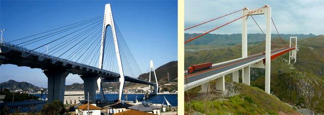 Современные конструкции подвесных мостов