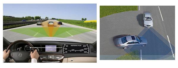 Системы безопасности авто наступающего будущего плюс автопарковка